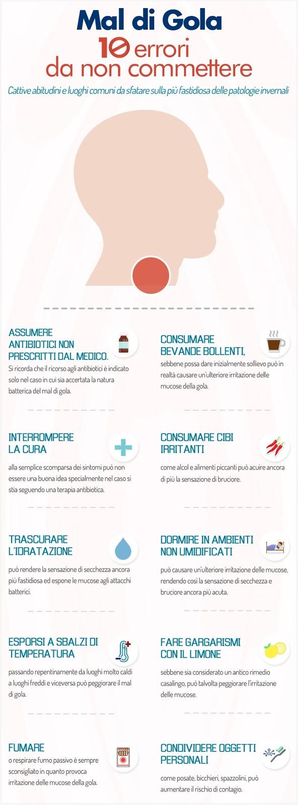 mal di gola: cause, rimedi, prevenzione, errori da evitare