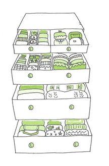 Meatmybest organizzare la casa riempiendola di felicit - Metodo kondo cucina ...